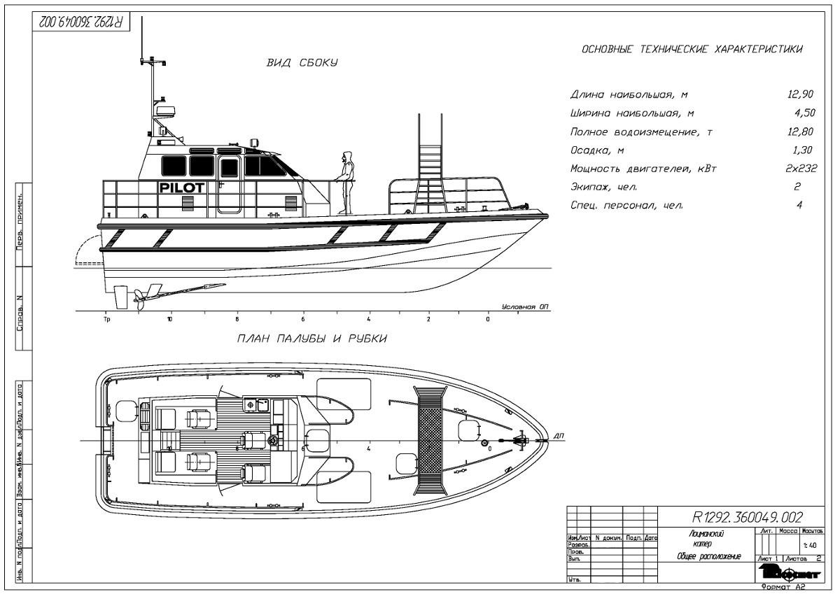 что такое ттх лодки
